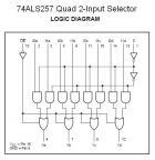 74ALS257 Quad 2-Input Selector