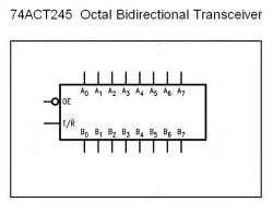 74ACT245 Octal Transceiver