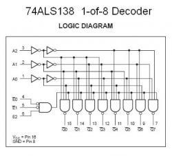 74ALS138 1-of-8 Decoder