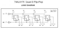 74ALS175 Quad D Flip-Flop