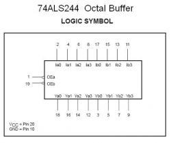 74ALS244 Octal Buffer