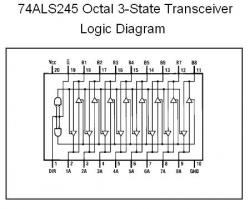 74ALS245 Octal Transceiver