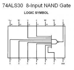 74ALS30 8-Input NAND Gate
