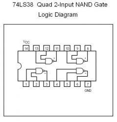 74LS38 Quad 2-Input NAND Gate