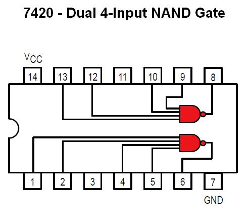 7420 Dual 4 Input Nand Gate Nightfire Electronics Llc
