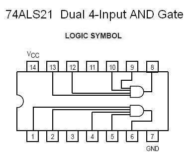 74als21 Dual 4 Input And Gate Nightfire Electronics Llc