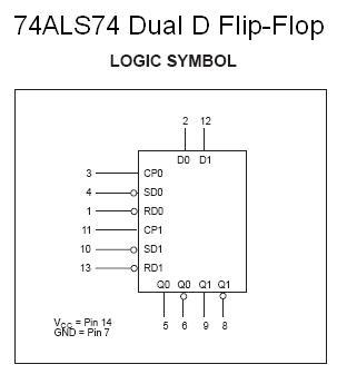 74als74 dual d flip-flop