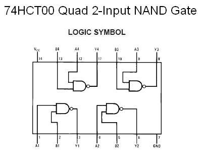 74hct00 Quad 2 Input Nand Gate Nightfire Electronics Llc