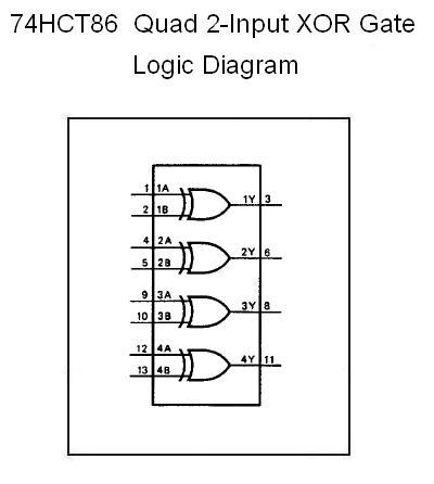 74hct86 Quad 2 Input Xor Gate Nightfire Electronics Llc